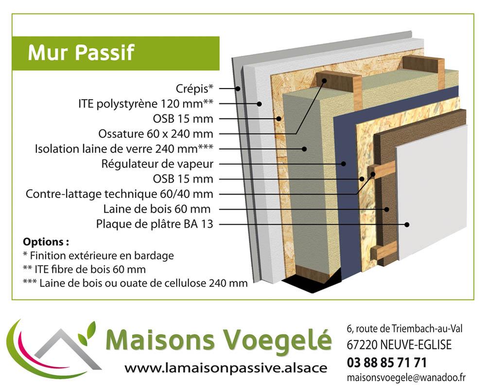 isolation maison passive tableau isolant thermique. Black Bedroom Furniture Sets. Home Design Ideas